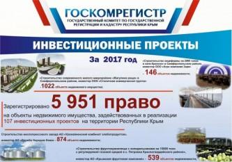 Украинцы и европейцы активно скупают недвижимость в российском Крыму