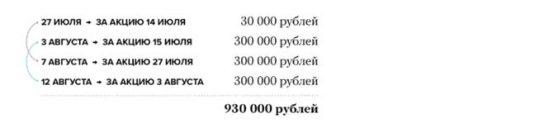 Биткоины Навального и капитал Ходорковского погасят миллионный штраф Соболь за незаконные митинги