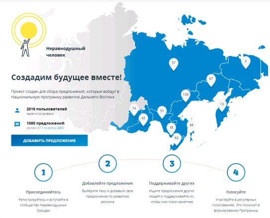 У жителей Чукотки появилась возможность внести свои предложения по развитию региона при помощи интернет-платформы