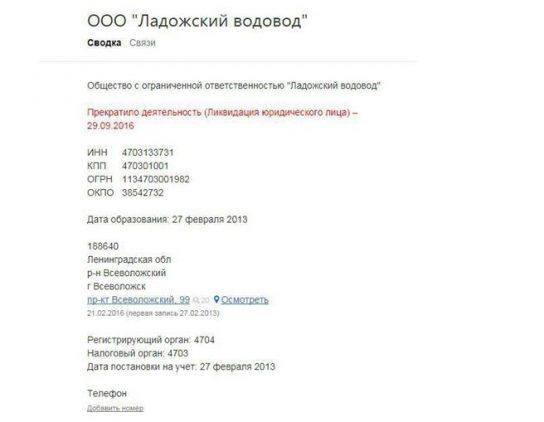 Концессии мошенника: что связывает депутата Бориса Пайкина с Ладожским водоводом?