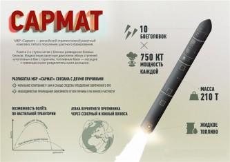 С-500 и «Сармат» надежно защитят Россию от глобального ядерного удара