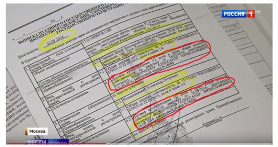 Нотариус кандидатов от Навального – знаменитый помощник «черных риелторов»