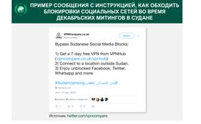 Соцсети стали инструментом западных политтехнологов в Судане