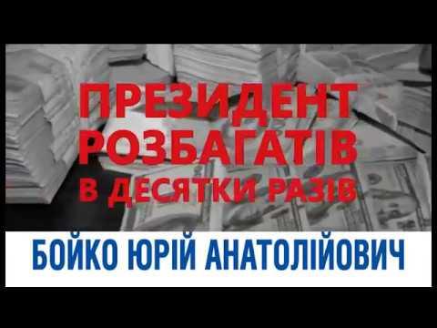 Украинские власти запретили антипорошенковскую рекламу