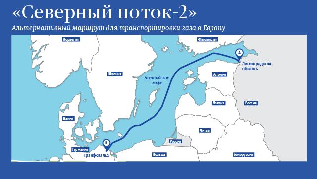 Президент Польши назвал «Северный поток-2» угрозой для Словакии и Украины