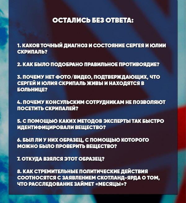Британия так и не смогла ответить на вопросы России по «делу Скрипалей»